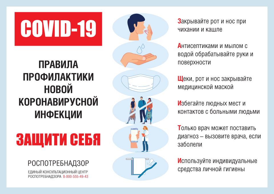 Правила профилактики Covid